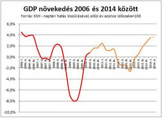 HU_GDP.JPG