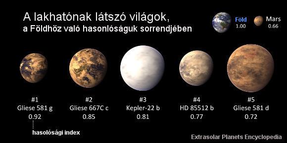 exobolygok1.jpg
