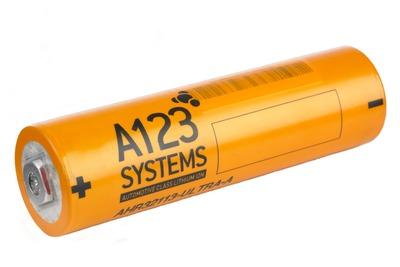 a123sys-32113cella.jpg