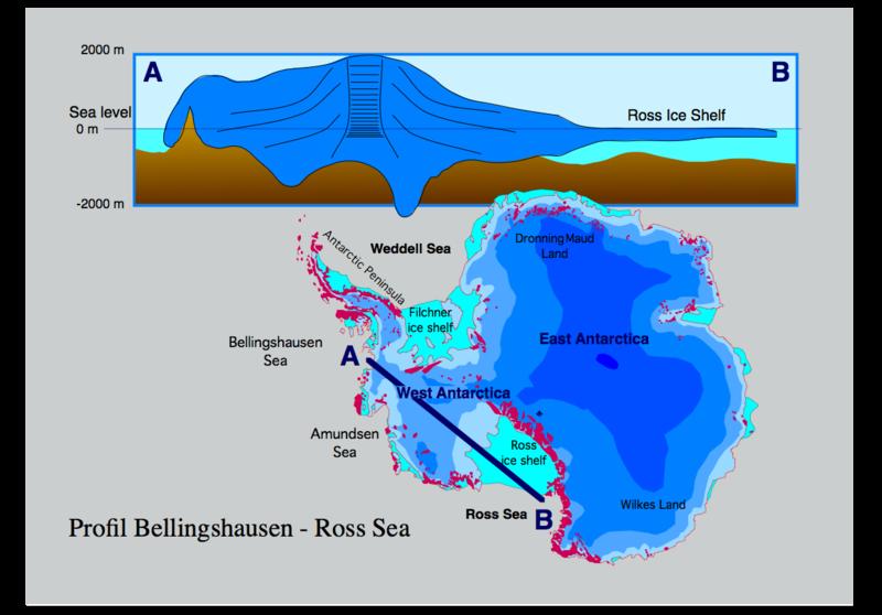 300px-Antarctic_profile_hg.png