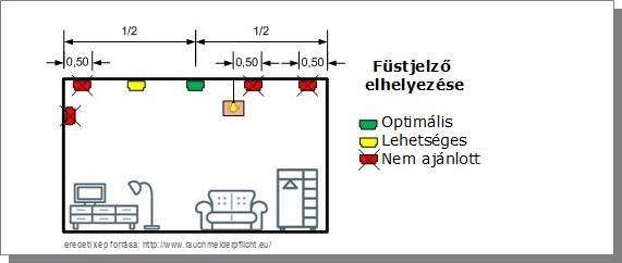 fustjelzo1.png