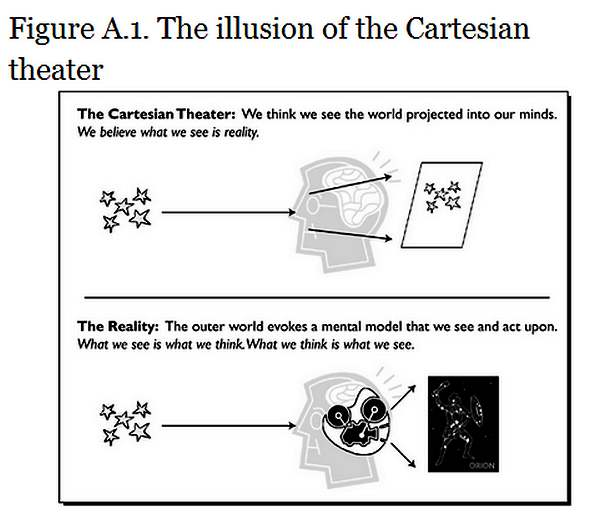 cartesian theater 01.jpg