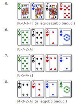 Póker Szabályok