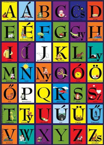 ABC-magyar-new.jpg