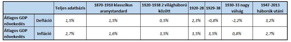 gdp_vs_deflation.png