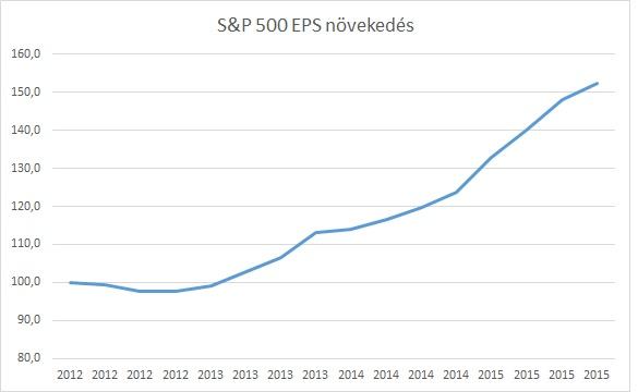 sp500_eps_growth.jpg