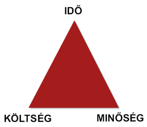 PM háromszög.jpg