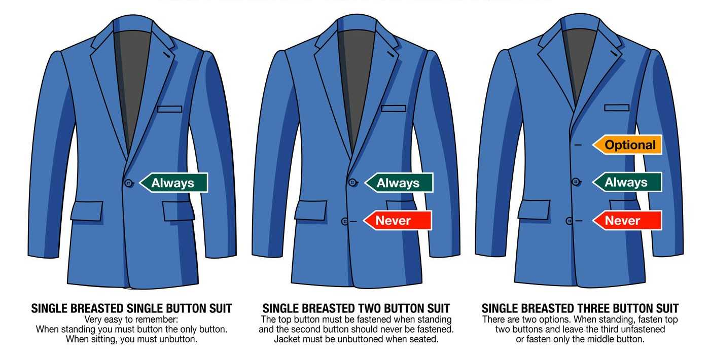 the_basic_rules_of_buttoning_a_suit_jacket.jpg