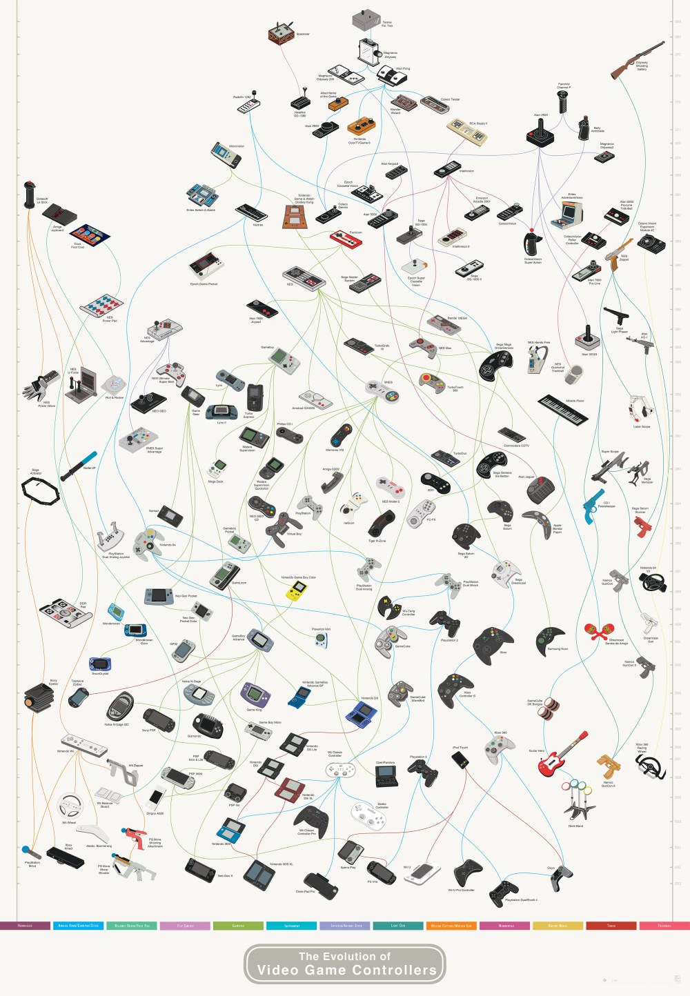 controllerevolution.jpg