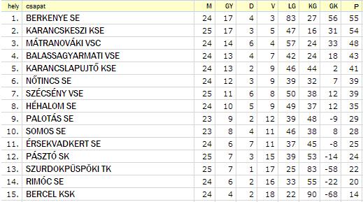 2013.05.13.tabella.png