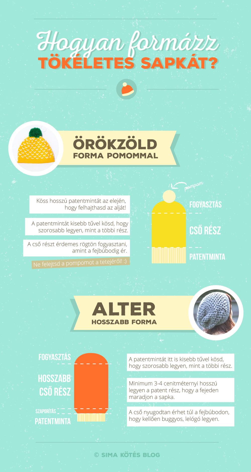 sapka_infografika.png
