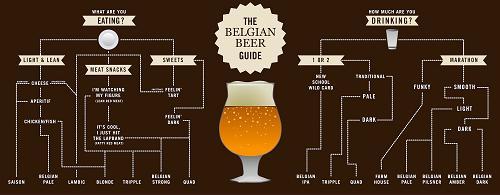 belgian-beer-graph(1).jpg