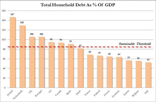 householddebt.jpg