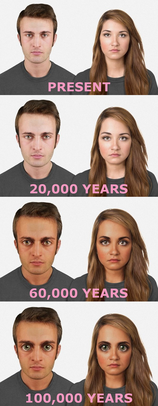 human-faces-in-the-future.jpg