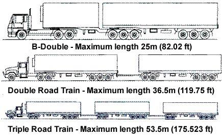 b_double_roadtrain_info_australia (1).jpg