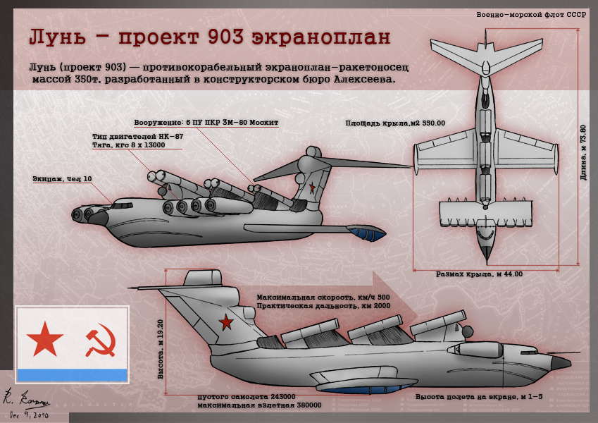 lun_class_ekranoplan_by_red_romanov-d34l7je.jpg