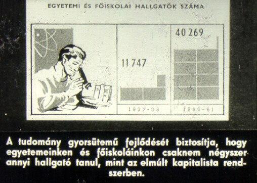 hallgatói_létszám_1938-61.jpg