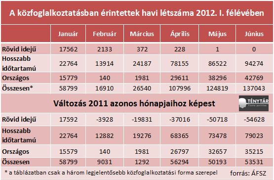 koezmunka-program-2015-reszletek-feltetelek-megvaltoznak-a-koezfoglalkoztatas-valo-kizaras-szabalyai