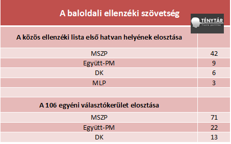 ellenzeki szov.png