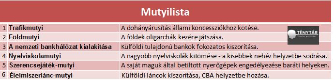 mutyilista3.png