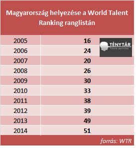 world_talent.png