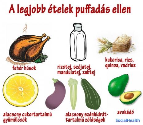 haspuffadás diétája)