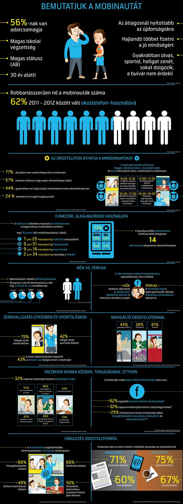 mobinauta_infografika_02-01.png