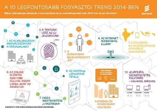 10_Fogyasztoi_trend_fekvo_AW.jpg