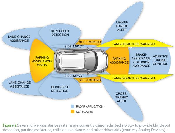 self-driving-cars.jpg