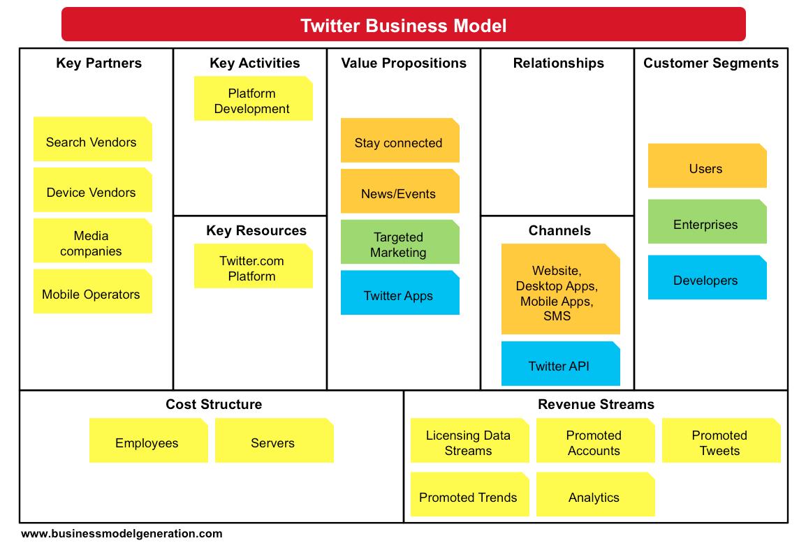 twitter-business-model.png