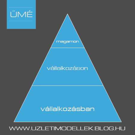 szintek-piramis.jpg
