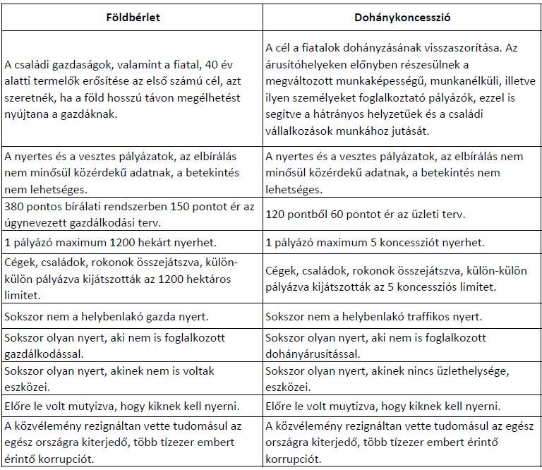 összehasonlítás.jpg