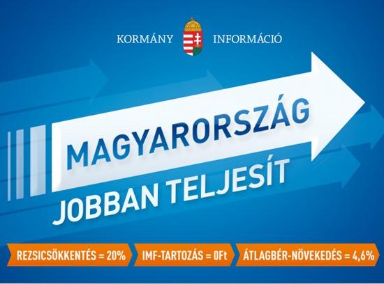 """Képtalálat a következőre: """"Magyarország Jobban teljesít-kép"""""""