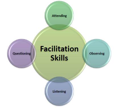 Facilitation Skills.png