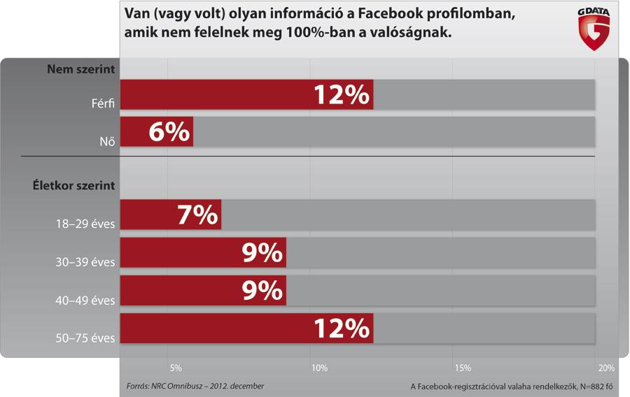 G_data_Facebook_201302_2.jpg