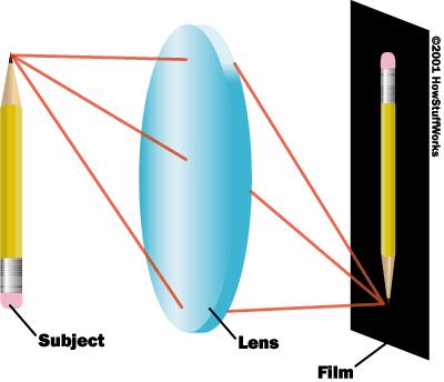 camera-diagram1.png