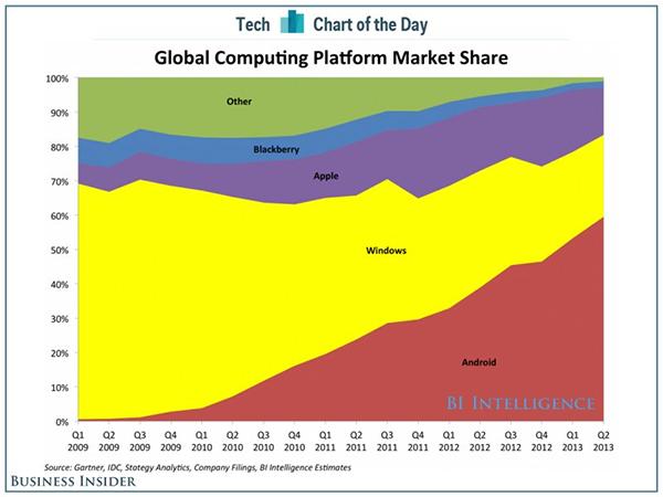 microsoft-market-share.png