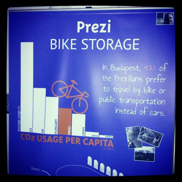 prezi_bike.png