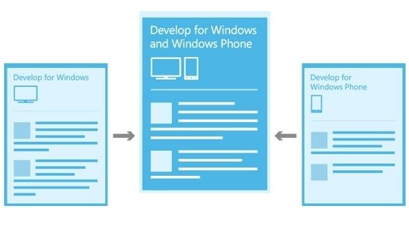 dev-windows-hero.jpg