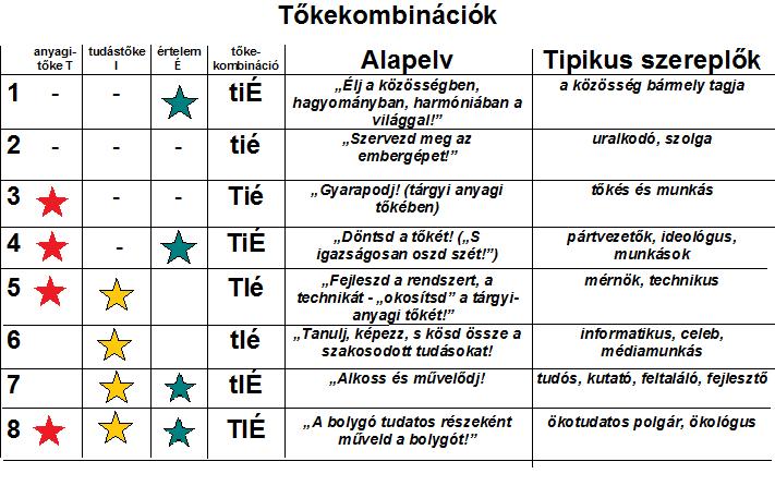 tőkekombinációs táblázat_1.png