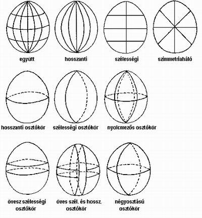 ajandek-otletek- Húsvéti szimbólumok és eredetük